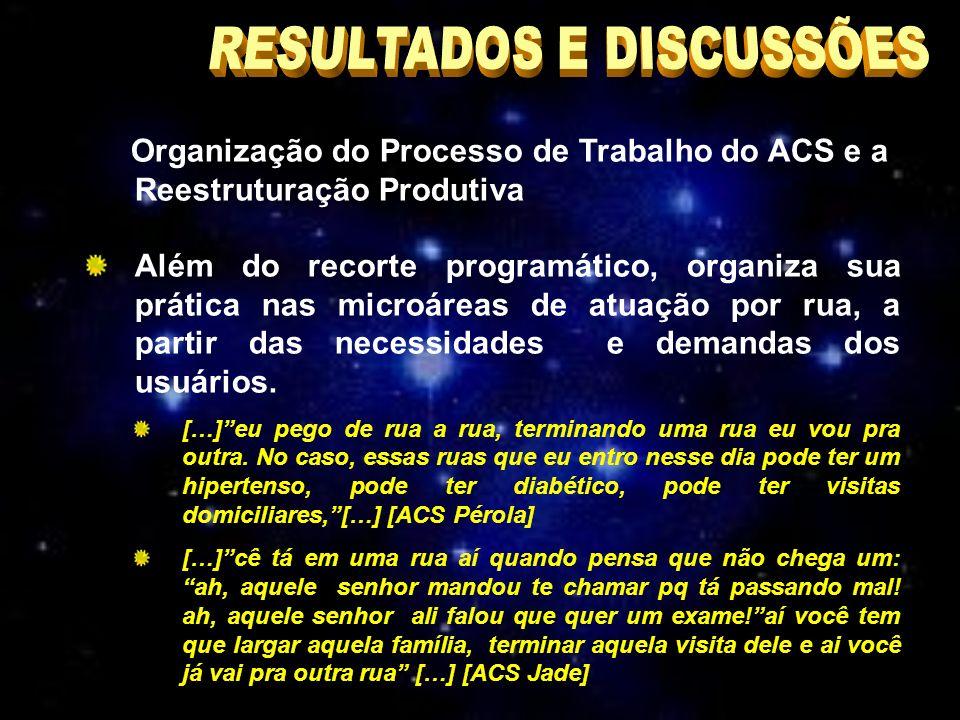 Organização do Processo de Trabalho do ACS e a Reestruturação Produtiva Além do recorte programático, organiza sua prática nas microáreas de atuação por rua, a partir das necessidades e demandas dos usuários.