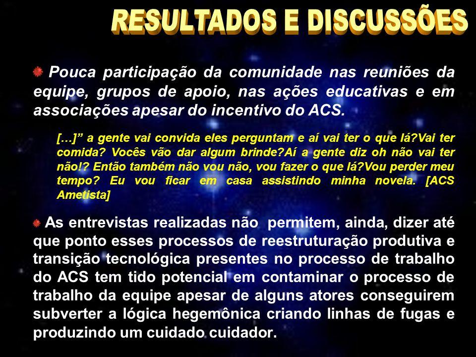 Pouca participação da comunidade nas reuniões da equipe, grupos de apoio, nas ações educativas e em associações apesar do incentivo do ACS.
