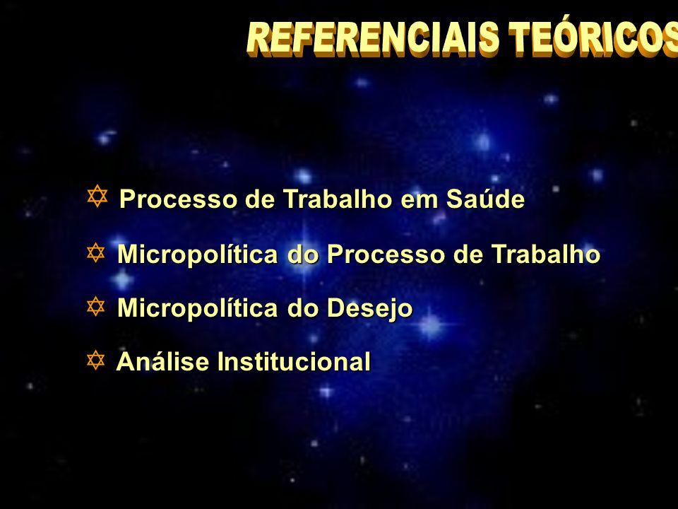Y Processo de Trabalho em Saúde Y Micropolítica do Processo de Trabalho Y Micropolítica do Desejo Y Análise Institucional