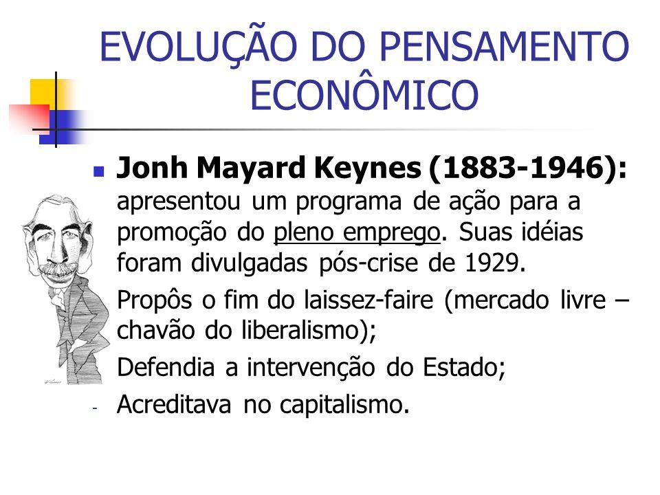 EVOLUÇÃO DO PENSAMENTO ECONÔMICO Jonh Mayard Keynes (1883-1946): apresentou um programa de ação para a promoção do pleno emprego. Suas idéias foram di