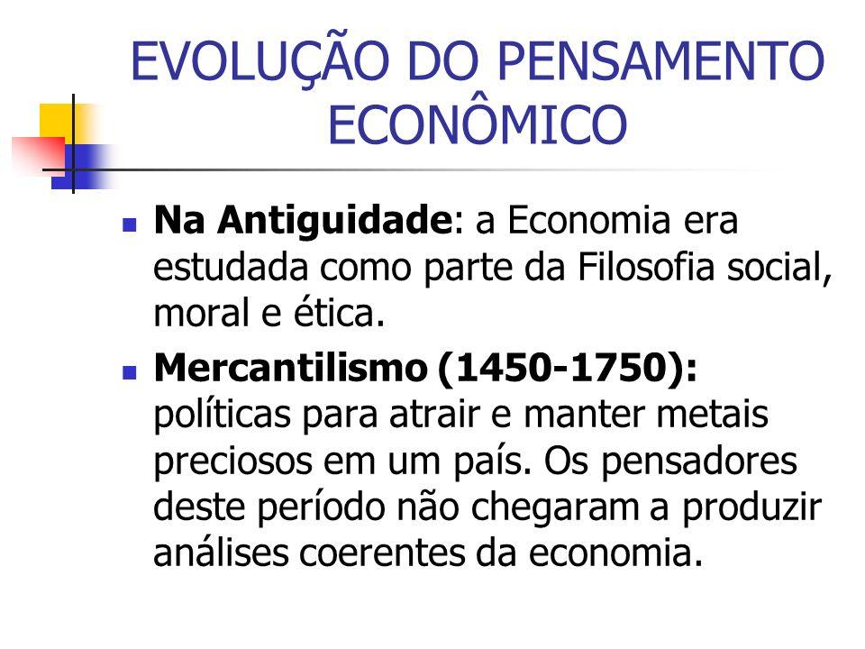 EVOLUÇÃO DO PENSAMENTO ECONÔMICO Na Antiguidade: a Economia era estudada como parte da Filosofia social, moral e ética. Mercantilismo (1450-1750): pol