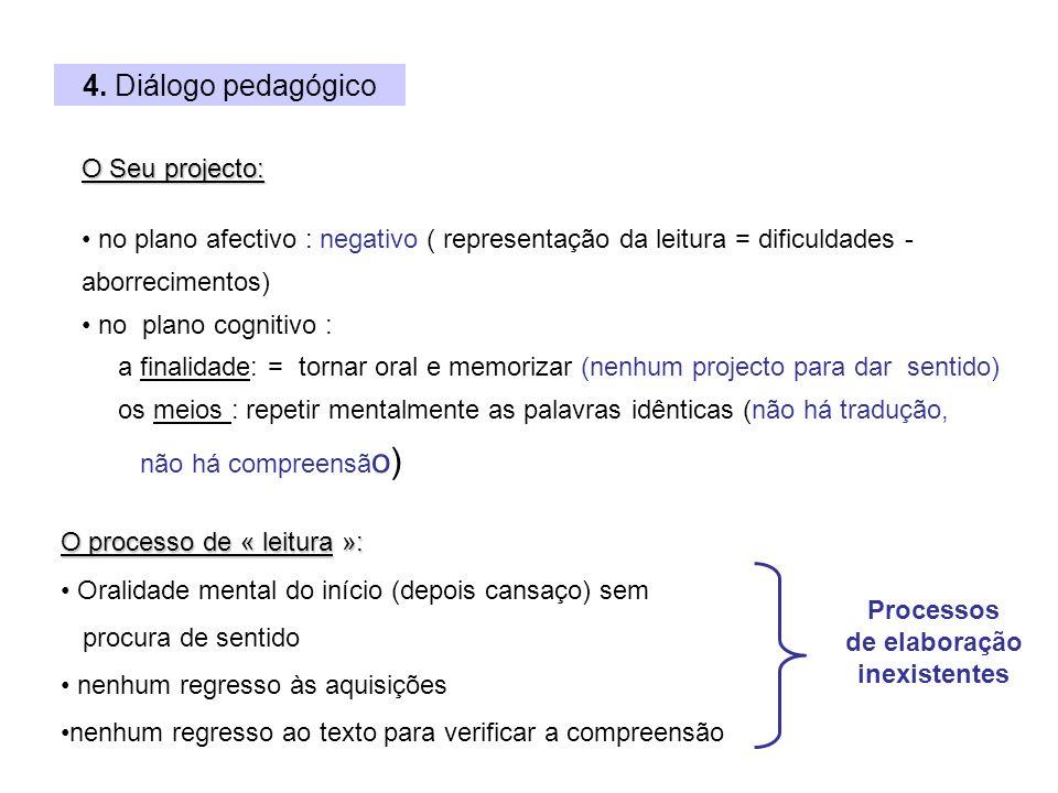 4. Diálogo pedagógico O Seu projecto: no plano afectivo : negativo ( representação da leitura = dificuldades - aborrecimentos) no plano cognitivo : a
