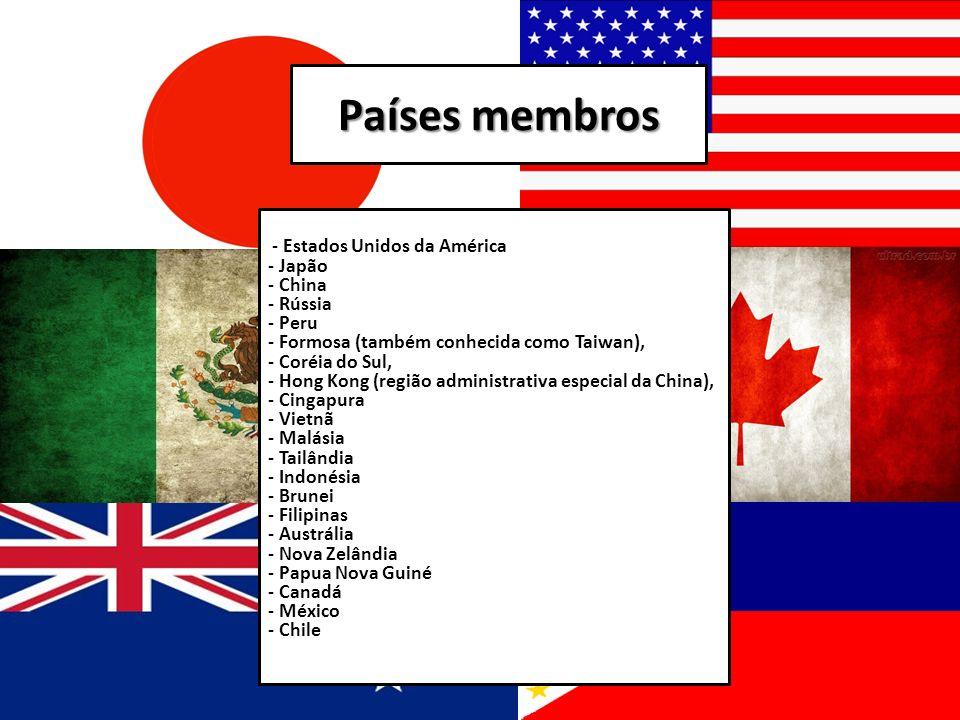 Países membros - Estados Unidos da América - Japão - China - Rússia - Peru - Formosa (também conhecida como Taiwan), - Coréia do Sul, - Hong Kong (reg
