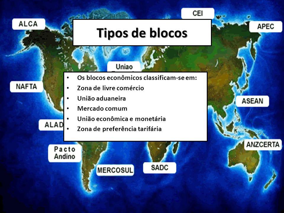 Os blocos econômicos classificam-se em: Zona de livre comércio União aduaneira Mercado comum União econômica e monetária Zona de preferência tarifária