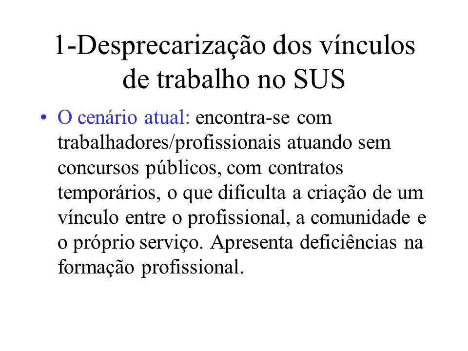 1-Desprecarização dos vínculos de trabalho no SUS O cenário atual: encontra-se com trabalhadores/profissionais atuando sem concursos públicos, com con