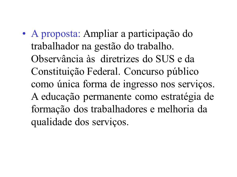A proposta: Ampliar a participação do trabalhador na gestão do trabalho. Observância às diretrizes do SUS e da Constituição Federal. Concurso público