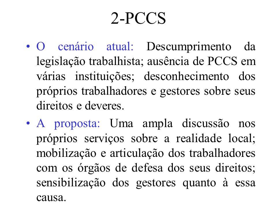 2-PCCS O cenário atual: Descumprimento da legislação trabalhista; ausência de PCCS em várias instituições; desconhecimento dos próprios trabalhadores