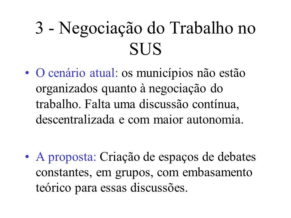 3 - Negociação do Trabalho no SUS O cenário atual: os municípios não estão organizados quanto à negociação do trabalho. Falta uma discussão contínua,