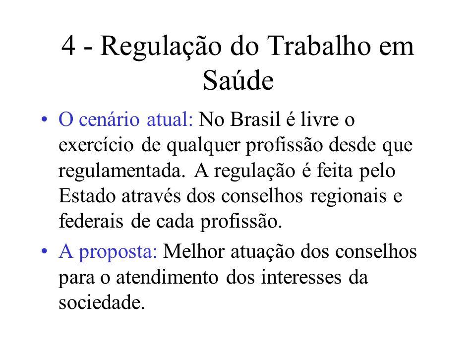 4 - Regulação do Trabalho em Saúde O cenário atual: No Brasil é livre o exercício de qualquer profissão desde que regulamentada. A regulação é feita p
