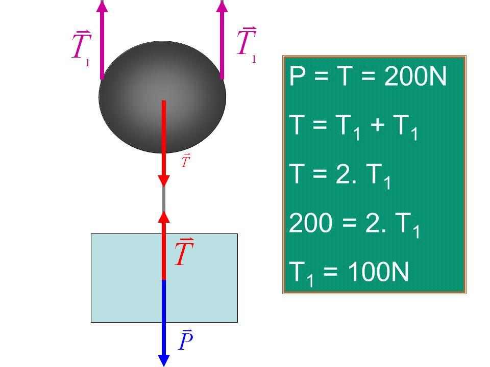 P = T = 200N T = T 1 + T 1 T = 2. T 1 200 = 2. T 1 T 1 = 100N