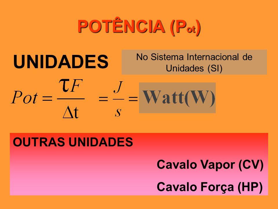 POTÊNCIA (P ot ) UNIDADES No Sistema Internacional de Unidades (SI) OUTRAS UNIDADES Cavalo Vapor (CV) Cavalo Força (HP)