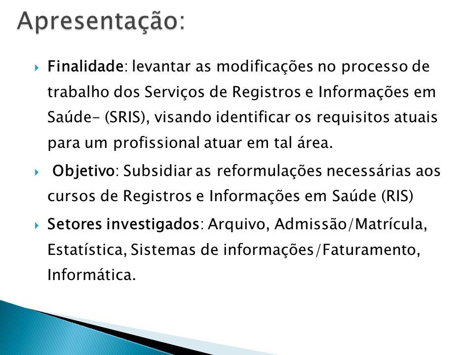 Finalidade: levantar as modificações no processo de trabalho dos Serviços de Registros e Informações em Saúde- (SRIS), visando identificar os requisit