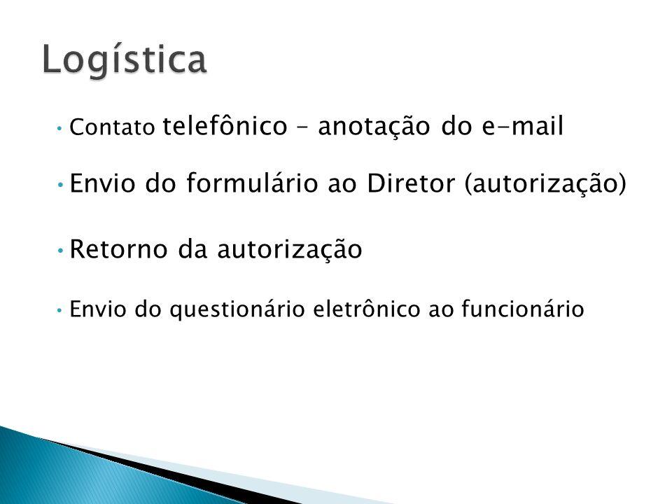 Contato telefônico – anotação do e-mail Envio do formulário ao Diretor (autorização) Retorno da autorização Envio do questionário eletrônico ao funcio