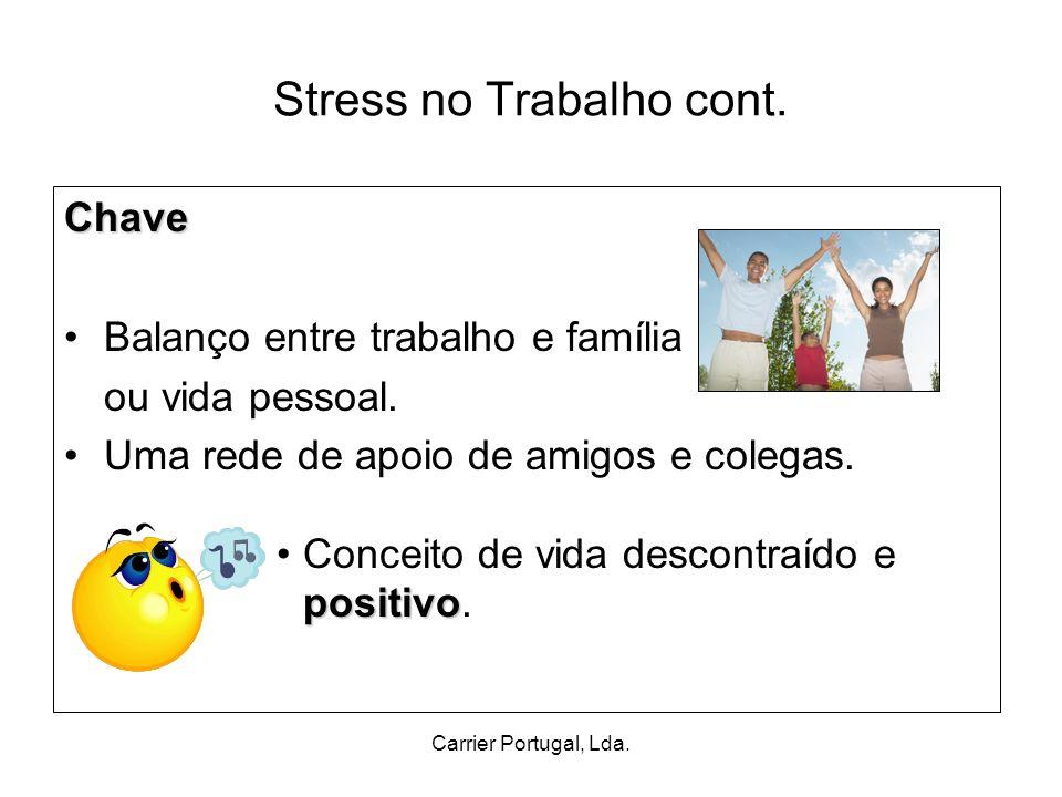 Carrier Portugal, Lda. Stress no Trabalho cont. Chave Balanço entre trabalho e família ou vida pessoal. Uma rede de apoio de amigos e colegas. positiv