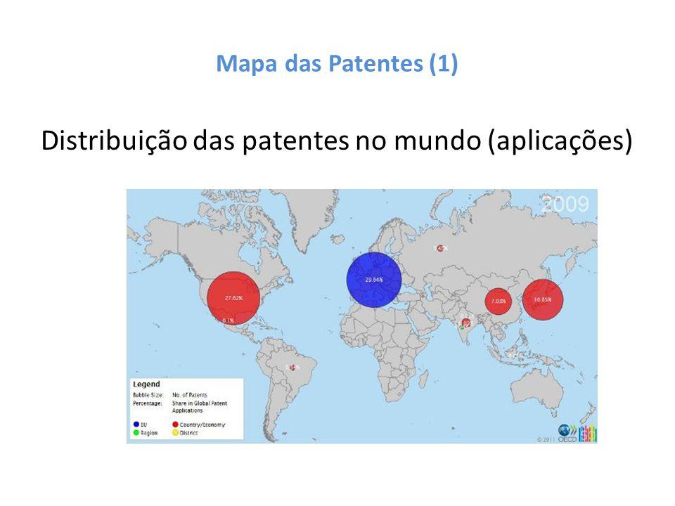 Mapa das Patentes (1) Distribuição das patentes no mundo (aplicações)