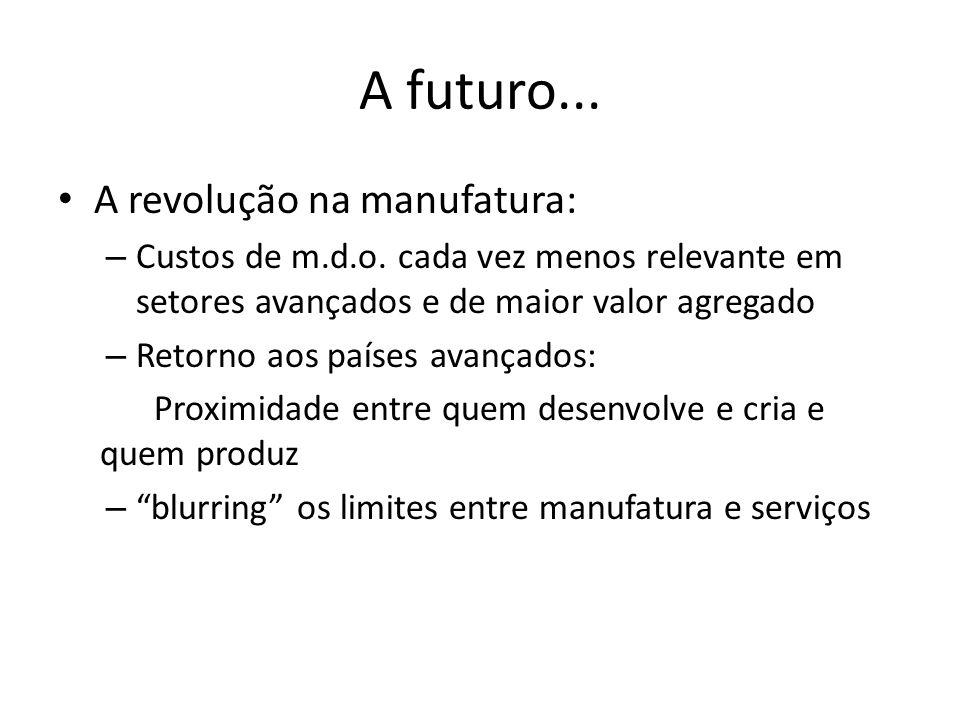 A futuro... A revolução na manufatura: – Custos de m.d.o. cada vez menos relevante em setores avançados e de maior valor agregado – Retorno aos países