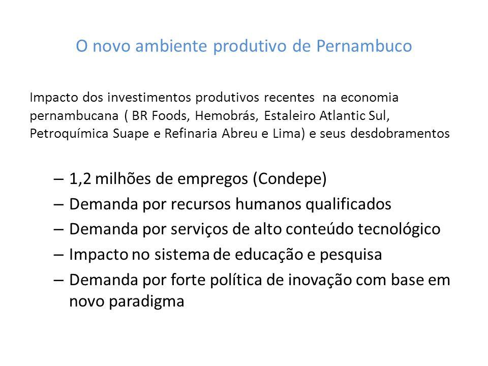 O novo ambiente produtivo de Pernambuco Impacto dos investimentos produtivos recentes na economia pernambucana ( BR Foods, Hemobrás, Estaleiro Atlanti