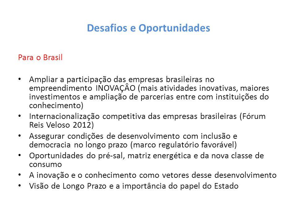 Desafios e Oportunidades Para o Brasil Ampliar a participação das empresas brasileiras no empreendimento INOVAÇÂO (mais atividades inovativas, maiores