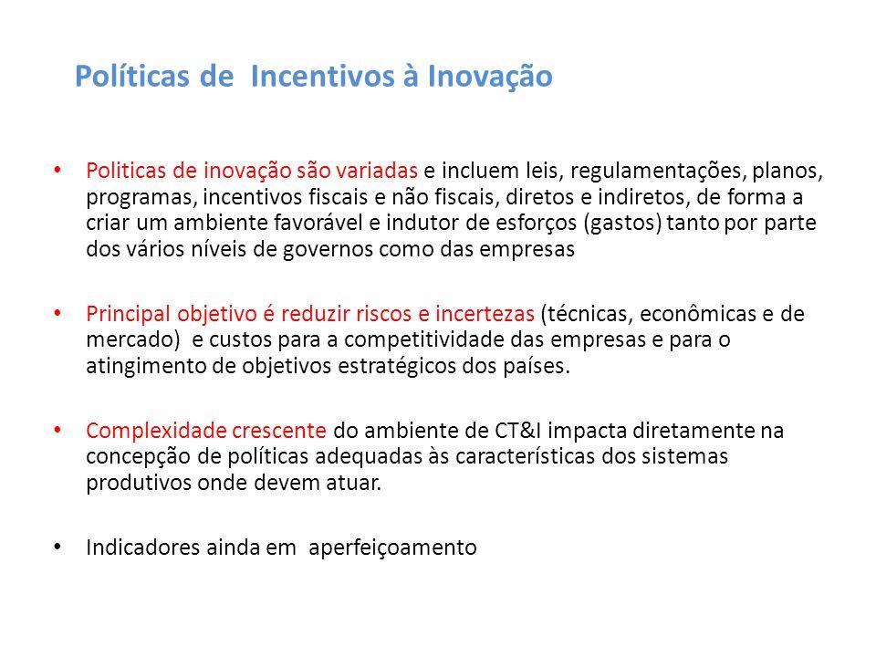 Politicas de inovação são variadas e incluem leis, regulamentações, planos, programas, incentivos fiscais e não fiscais, diretos e indiretos, de forma