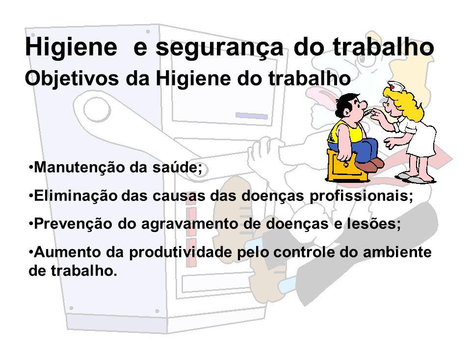 Higiene e segurança do trabalho Objetivos da Higiene do trabalho Manutenção da saúde; Eliminação das causas das doenças profissionais; Prevenção do ag