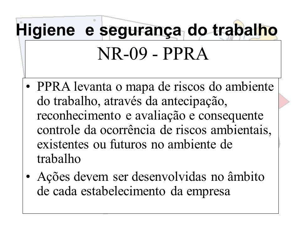 Higiene e segurança do trabalho NR-09 - PPRA PPRA levanta o mapa de riscos do ambiente do trabalho, através da antecipação, reconhecimento e avaliação