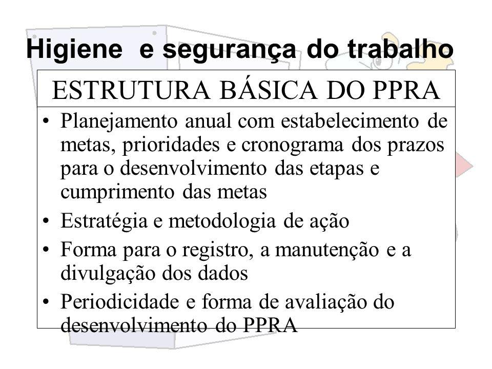Higiene e segurança do trabalho ESTRUTURA BÁSICA DO PPRA Planejamento anual com estabelecimento de metas, prioridades e cronograma dos prazos para o d
