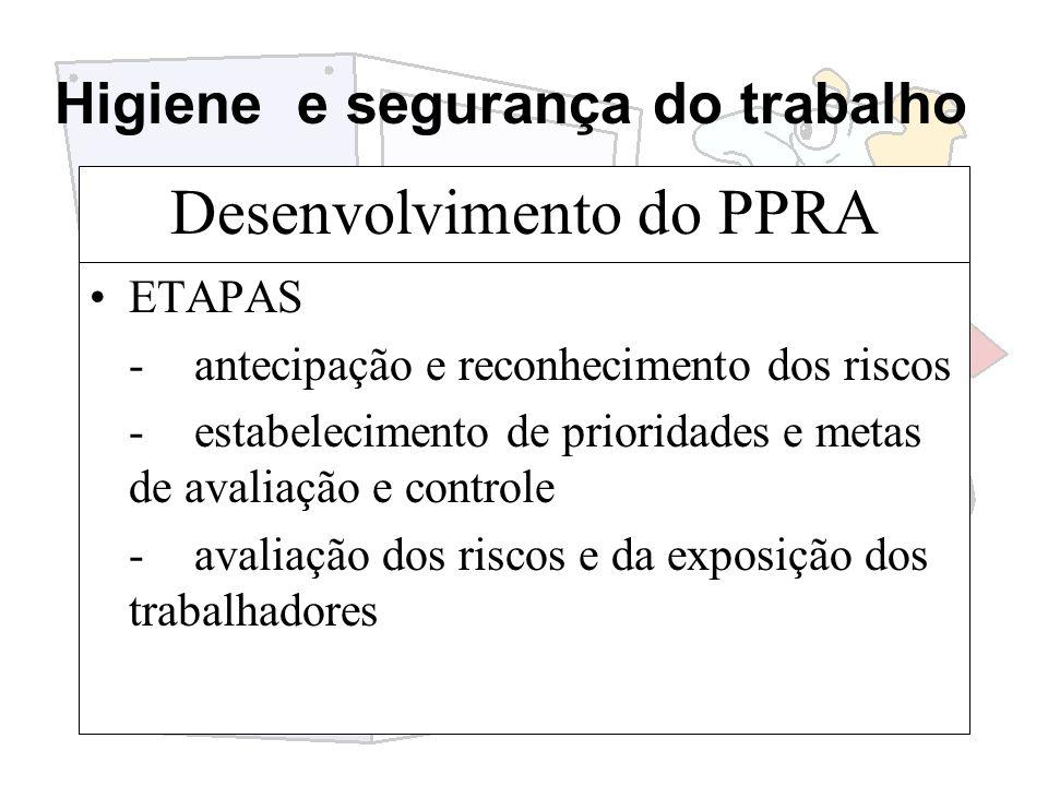 Higiene e segurança do trabalho Desenvolvimento do PPRA ETAPAS -antecipação e reconhecimento dos riscos -estabelecimento de prioridades e metas de ava