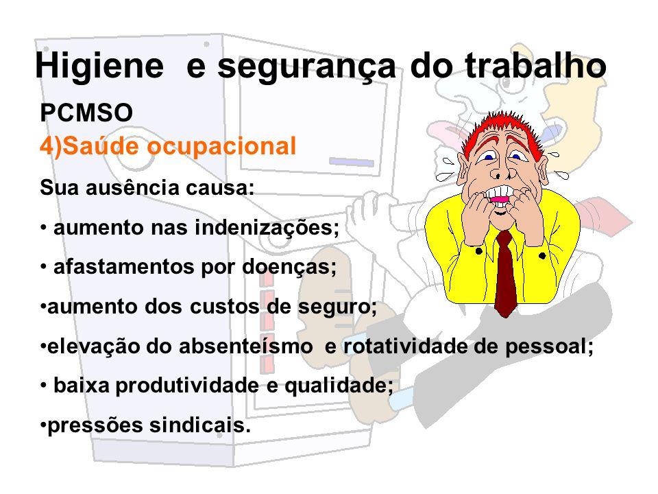 Higiene e segurança do trabalho 4)Saúde ocupacional Sua ausência causa: aumento nas indenizações; afastamentos por doenças; aumento dos custos de segu