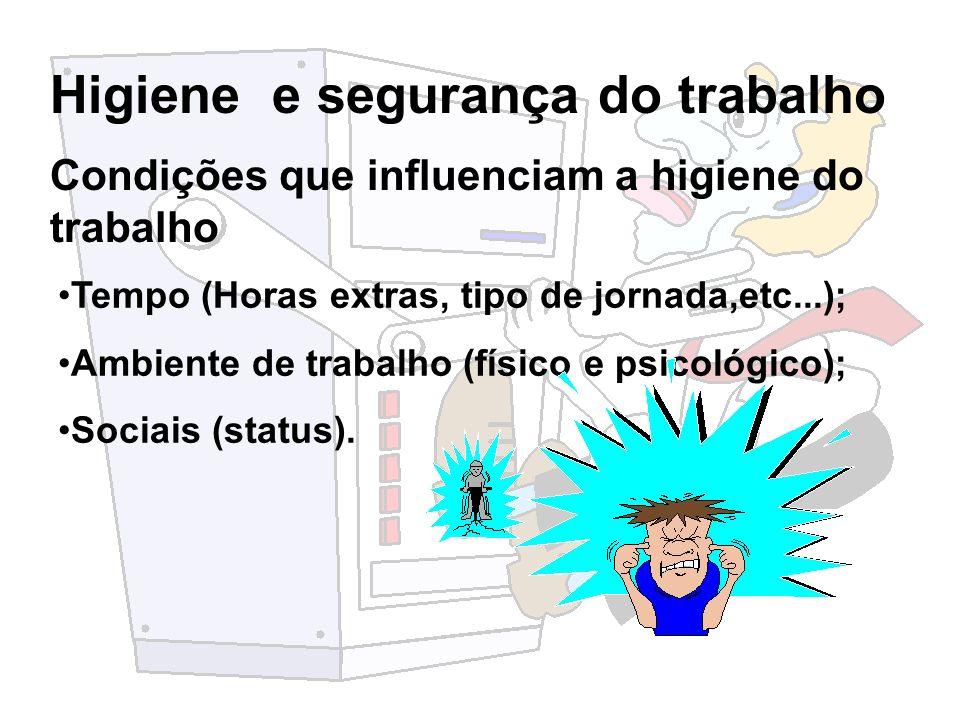 Higiene e segurança do trabalho Condições que influenciam a higiene do trabalho Tempo (Horas extras, tipo de jornada,etc...); Ambiente de trabalho (fí