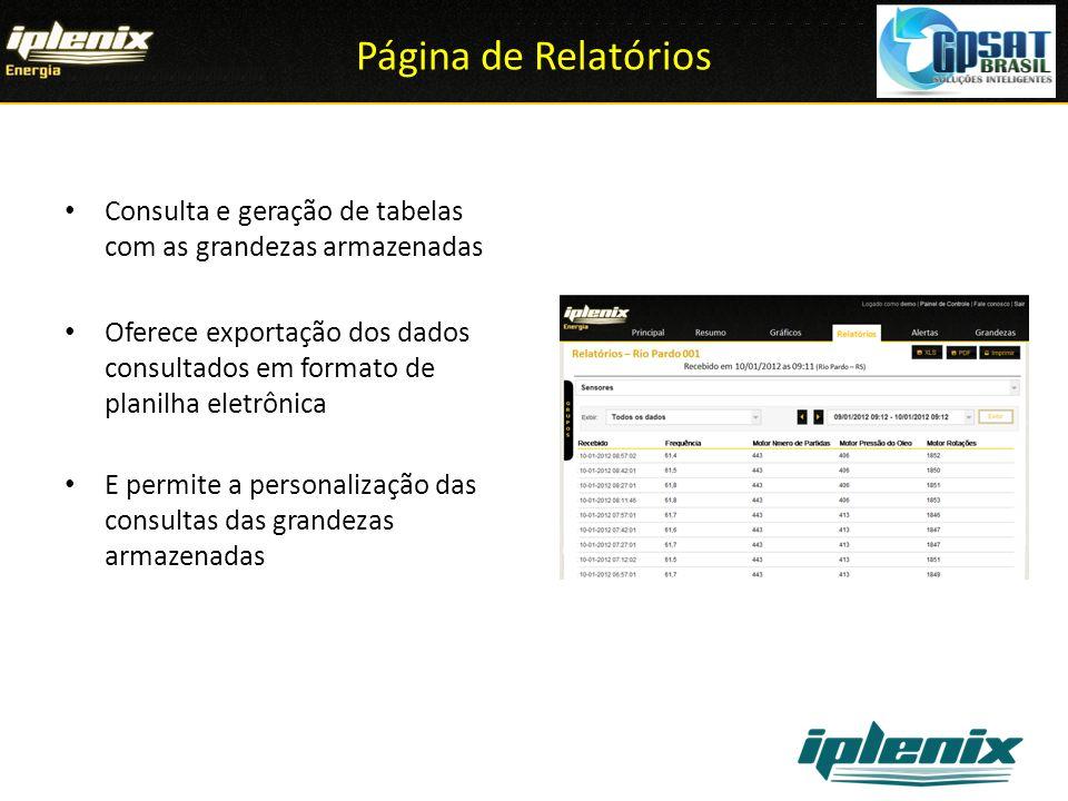 Consulta e geração de tabelas com as grandezas armazenadas Oferece exportação dos dados consultados em formato de planilha eletrônica E permite a personalização das consultas das grandezas armazenadas Página de Relatórios