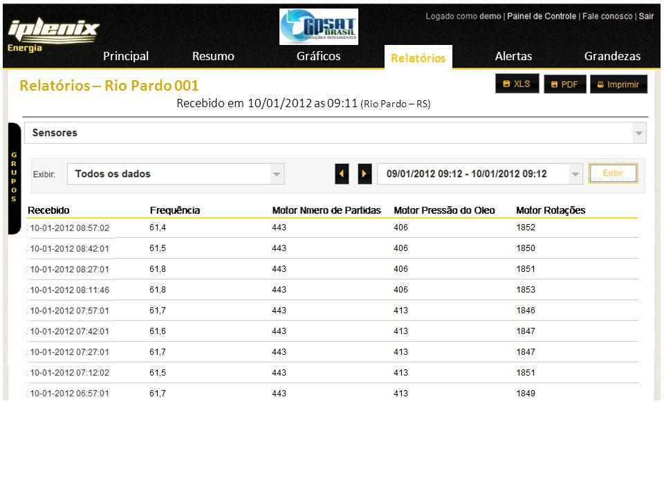 Pontos de Medição Leitura Operação Chave Horímetro Falha Status/Alarme/Sinal Ocorrências 09:11 Parado Auto 235,23 0 09:10 Rodando Manual 754,11 212 Ri