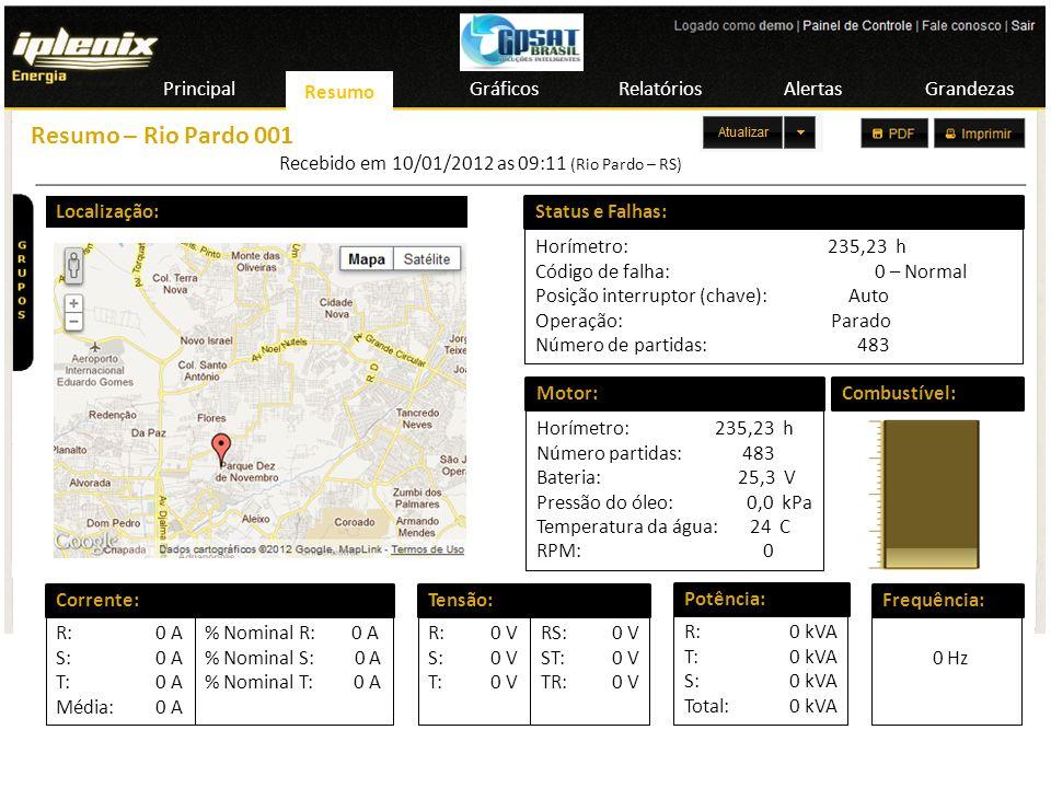 Apresentação gráfica do histórico das grandezas lidas – Potências – Tensões – Correntes – Horímetro – Número de Partidas – RPM – Posição GPS – E permite a geração de gráficos personalizados com as grandezas armazenadas Página de Gráficos