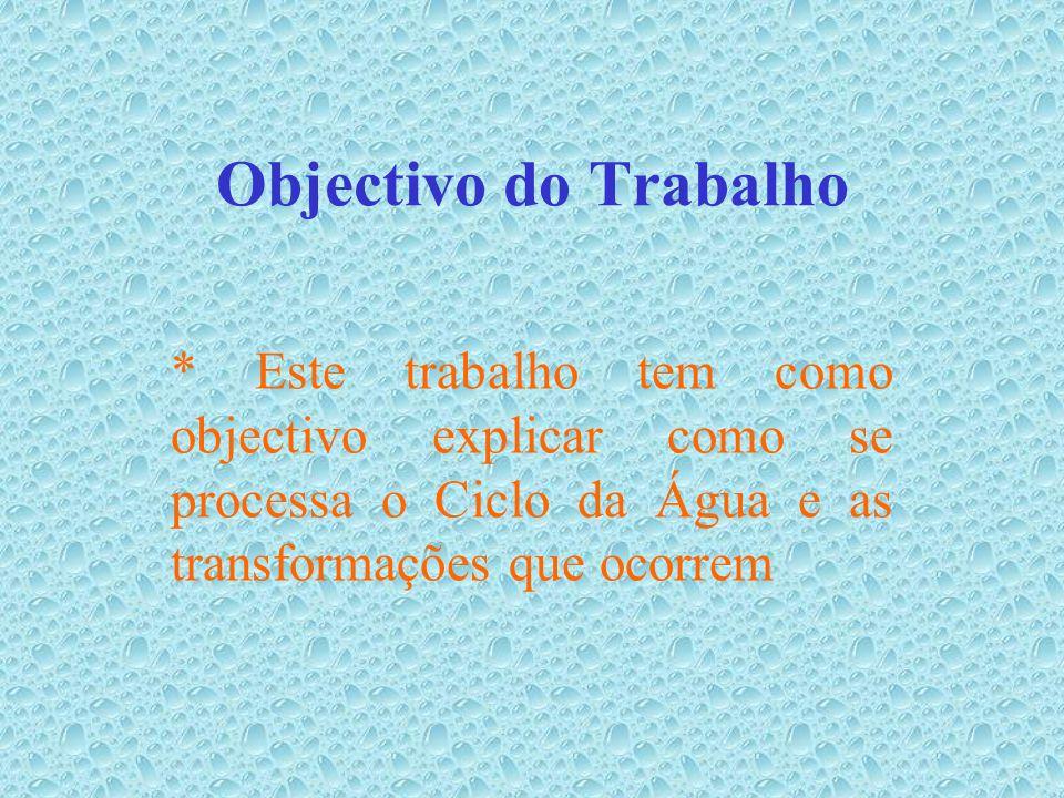 O Ciclo da Água E.B1 de Boavista Olheiros Prof. Martinha / Estudo do Meio/ Março 2006