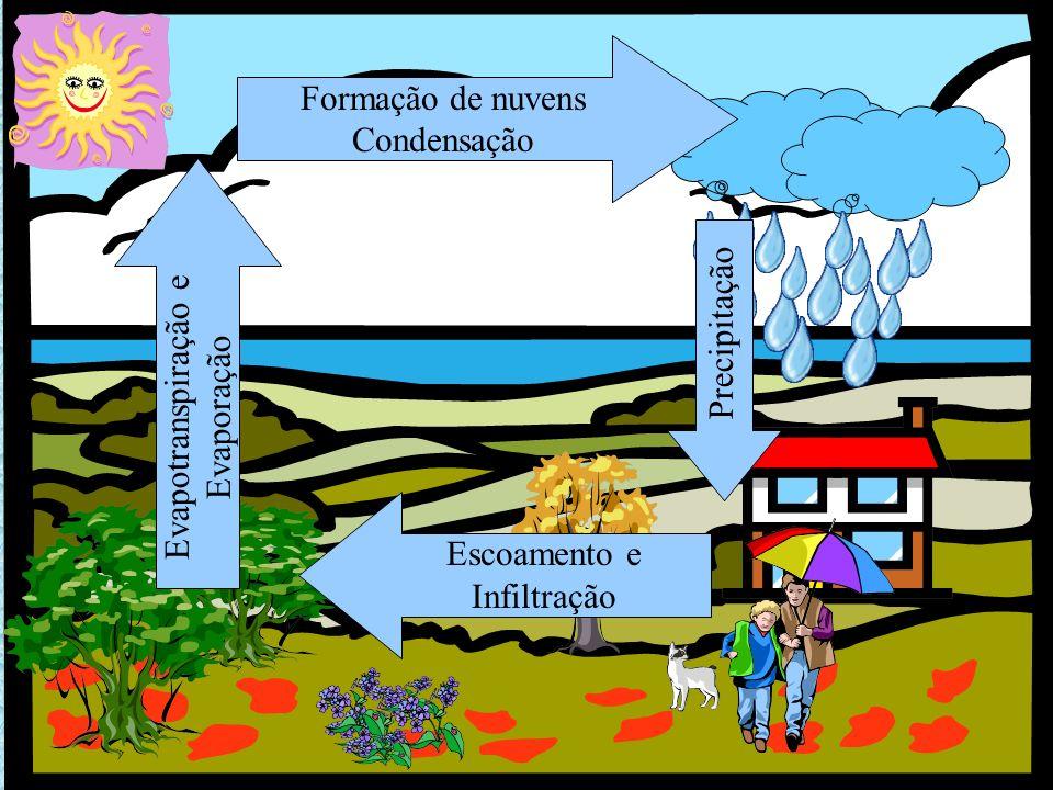 INFILTRAÇÃO Processo pelo qual a água penetra no solo e nas rochas permeáveis.