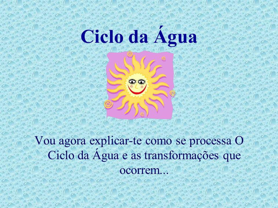 Ciclo da Água Vou agora explicar-te como se processa O Ciclo da Água e as transformações que ocorrem...