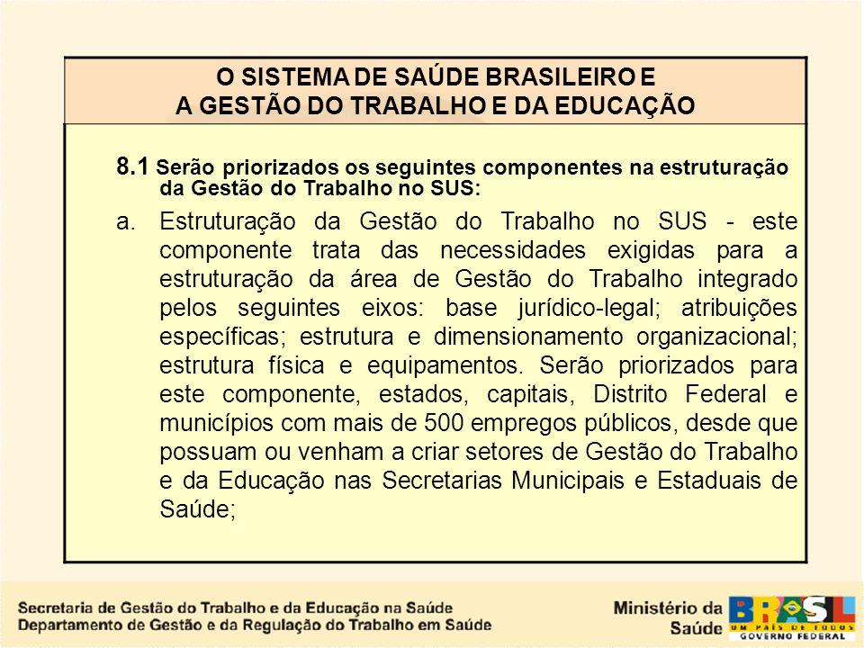 O SISTEMA DE SAÚDE BRASILEIRO E A GESTÃO DO TRABALHO E DA EDUCAÇÃO h)Estimular processos de negociação entre gestores e trabalhadores através da insta