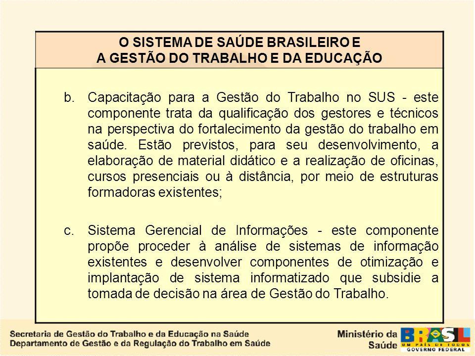 O SISTEMA DE SAÚDE BRASILEIRO E A GESTÃO DO TRABALHO E DA EDUCAÇÃO 8.1 Serão priorizados os seguintes componentes na estruturação da Gestão do Trabalh
