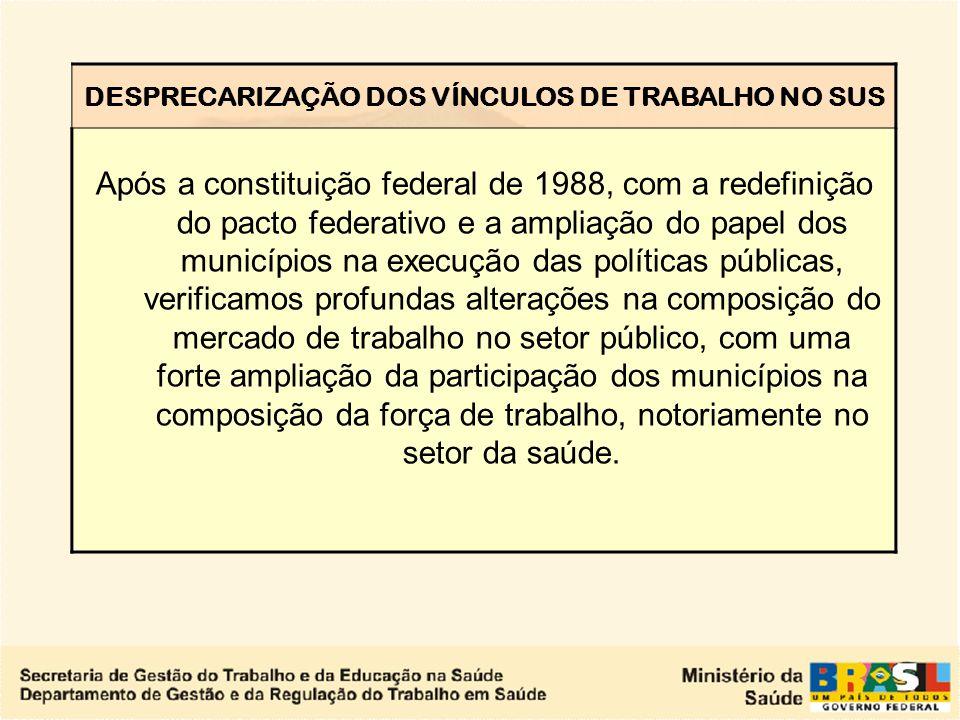 O SISTEMA DE SAÚDE BRASILEIRO E A GESTÃO DO TRABALHO E DA EDUCAÇÃO b.Capacitação para a Gestão do Trabalho no SUS - este componente trata da qualifica