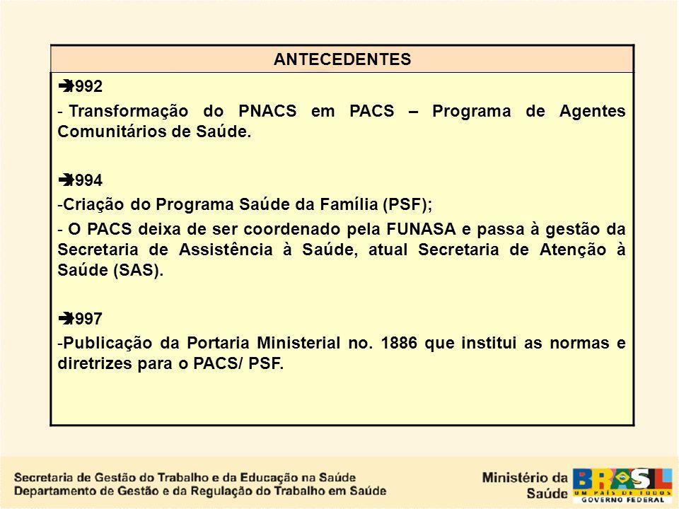 ANTECEDENTES 1991 - Institucionalização do Programa Nacional de Agentes Comunitários de Saúde (PNACS), vinculado a Fundação Nacional de Saúde (FUNASA)