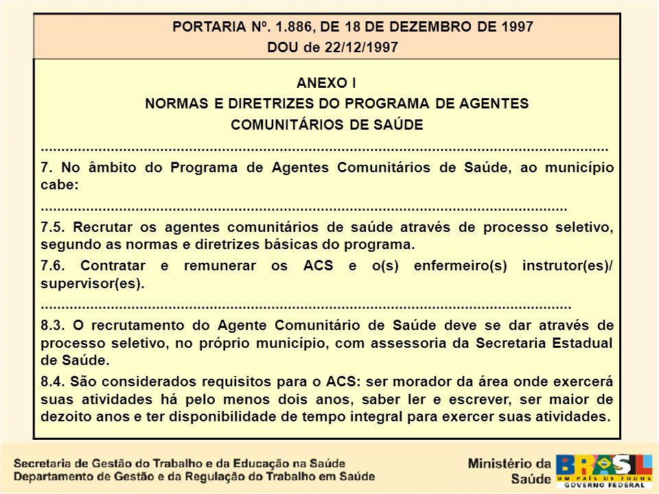 ANTECEDENTES 1992 - Transformação do PNACS em PACS – Programa de Agentes Comunitários de Saúde. 1994 -Criação do Programa Saúde da Família (PSF); - O
