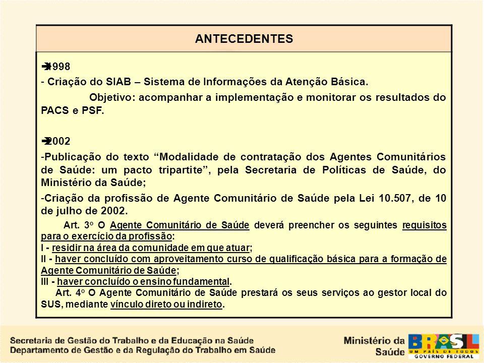 PORTARIA Nº. 1.886, DE 18 DE DEZEMBRO DE 1997 DOU de 22/12/1997 ANEXO I NORMAS E DIRETRIZES DO PROGRAMA DE AGENTES COMUNITÁRIOS DE SAÚDE..............