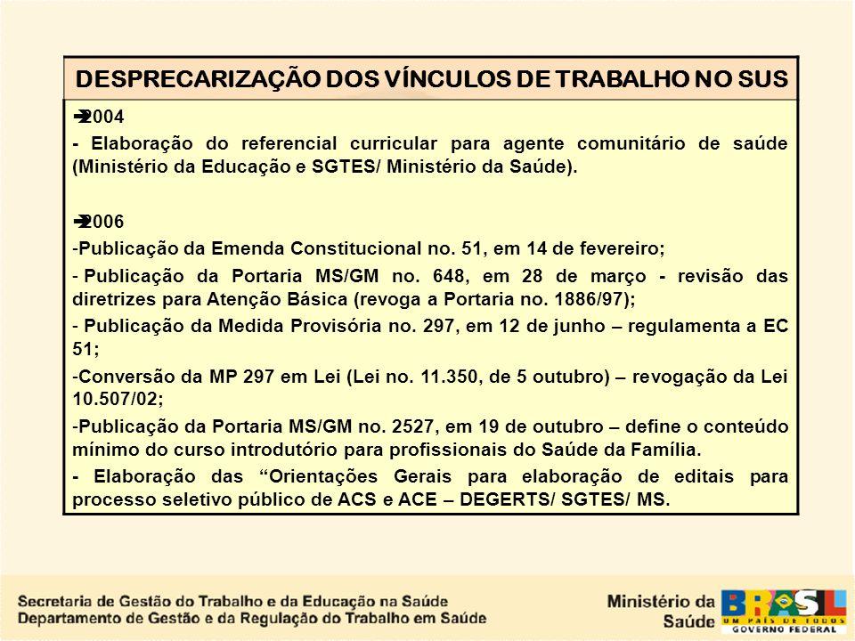 DESPRECARIZAÇÃO DOS VÍNCULOS DE TRABALHO NO SUS VÍNCULOS DE TRABALHO NA ESF, EM PERCENTUAL (BRASIL) VÍNCULO DE TRABALHO PROFISSIONAL MÉDICOENFERMEIROA