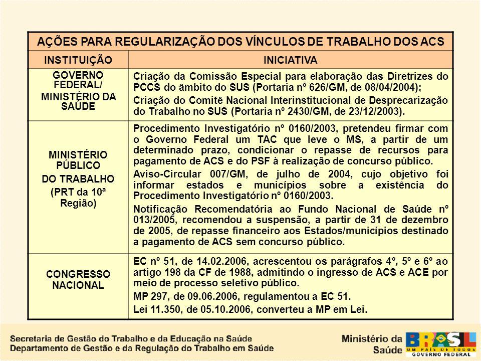 DESPRECARIZAÇÃO DOS VÍNCULOS DE TRABALHO NO SUS 2004 - Elaboração do referencial curricular para agente comunitário de saúde (Ministério da Educação e