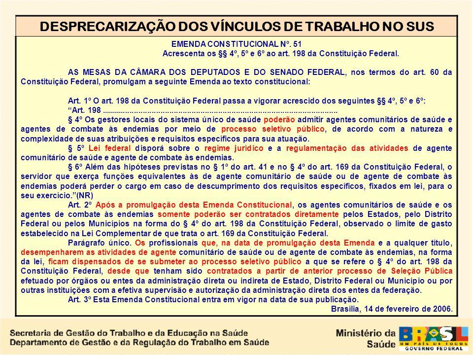 AÇÕES PARA REGULARIZAÇÃO DOS VÍNCULOS DE TRABALHO DOS ACS INSTITUIÇÃOINICIATIVA GOVERNO FEDERAL/ MINISTÉRIO DA SAÚDE Criação da Comissão Especial para