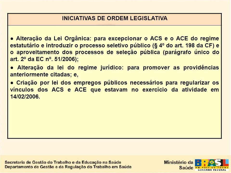 REQUISITOS PARA CERTIFICAÇÃO DE VALIDADE DE UM PROCESSO DE SELEÇÃO PÚBLICA Publicação de edital (convocatória, aviso, nota etc.), contendo: local, pra