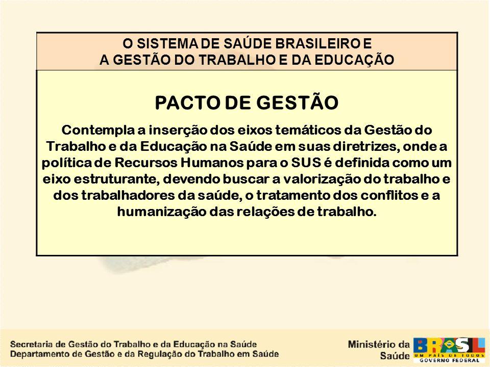 O SISTEMA DE SAÚDE BRASILEIRO E A GESTÃO DO TRABALHO E DA EDUCAÇÃO Políticas Prioritárias – DEGERTS 1)PCCS-SUS 2)DESPRECARIZAÇÃO VÍNCULOS DE TRABALHO