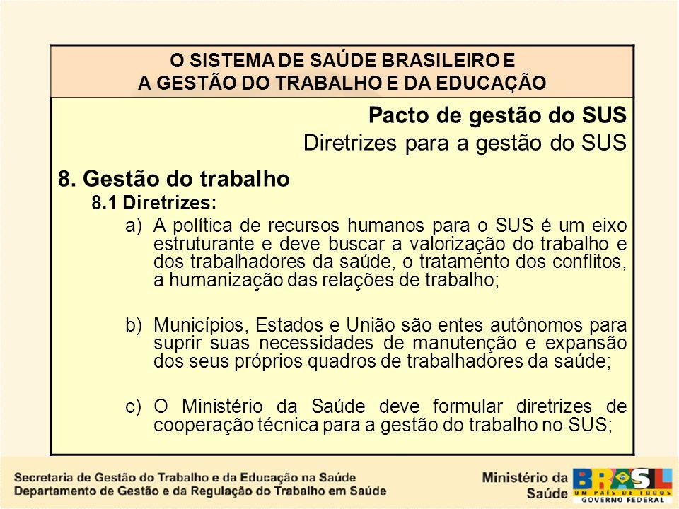 O SISTEMA DE SAÚDE BRASILEIRO E A GESTÃO DO TRABALHO E DA EDUCAÇÃO Pacto de gestão do SUS Diretrizes para a gestão do SUS 8.