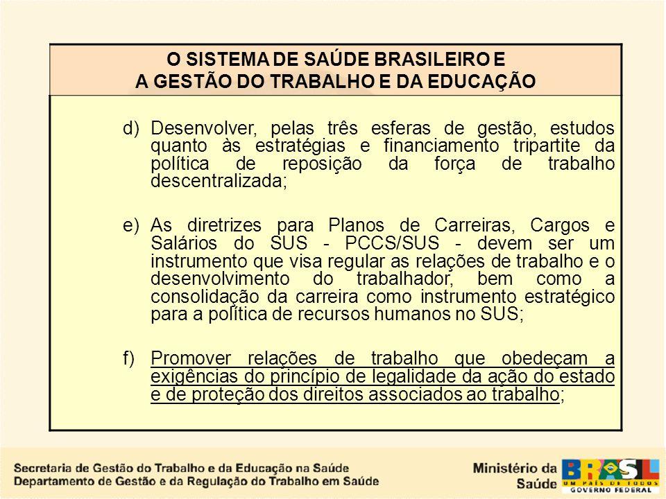 O SISTEMA DE SAÚDE BRASILEIRO E A GESTÃO DO TRABALHO E DA EDUCAÇÃO Pacto de gestão do SUS Diretrizes para a gestão do SUS 8. Gestão do trabalho 8.1 Di