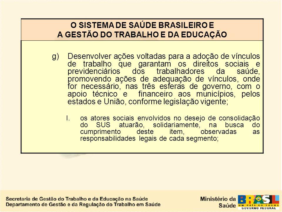 O SISTEMA DE SAÚDE BRASILEIRO E A GESTÃO DO TRABALHO E DA EDUCAÇÃO d)Desenvolver, pelas três esferas de gestão, estudos quanto às estratégias e financ