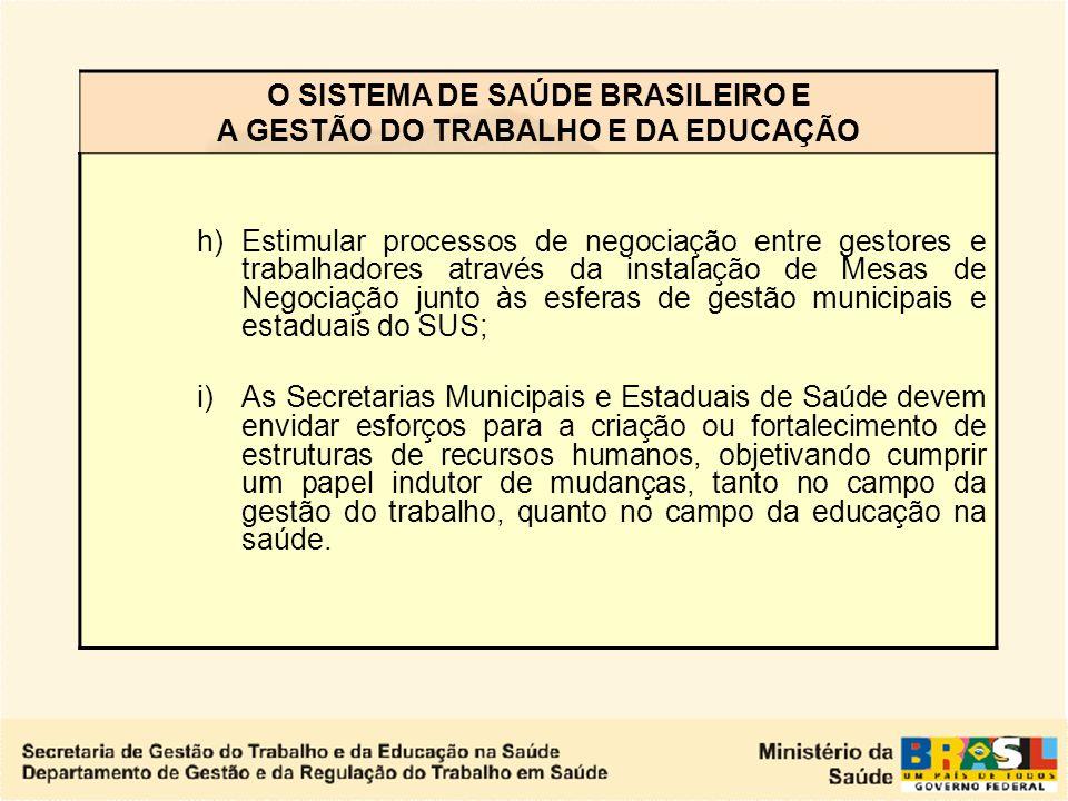 O SISTEMA DE SAÚDE BRASILEIRO E A GESTÃO DO TRABALHO E DA EDUCAÇÃO g)Desenvolver ações voltadas para a adoção de vínculos de trabalho que garantam os